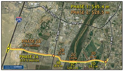 Los Lunas I-25 Interchange Estimated Costs by Phase 2